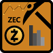 Zcash Flypool Mining Monitor by 0A1.EU