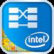 Visual Ranking App by Intel Corporation