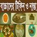 বাচ্চাদের নাস্তা ও টিফিন তৈরি by Recipes