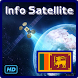 Srilanka HD Info TV Channel by TV Channel SAT Information Country World Free