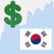 US Dollar / Korean Won Rate