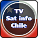 TV Sat Info Chile by Saeed A. Khokhar