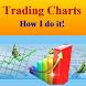 Trading Charts Binary by Michael A. Adams