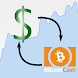 US Dollar / Bitcoin Cash Rate by 0nTimeTech