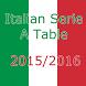 Italian Serie A 2015/16 by Evgeny V Derkach
