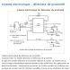 schema electronique gratuit by tifakab