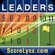 ScoreLynx Golf Leaderboard by Granite Mobile Technology