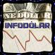 InfoDólar by Rafael Citadini