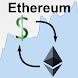 US Dollar / Ethereum Rate