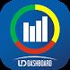 LD Dashboard by Logical Data - Servicios de Informatica Lexington