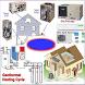 HVAC Helper -Gas Heat by Edwards Air Engineering