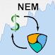 US Dollar / NEM Rate by 0nTimeTech