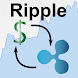 US Dollar / Ripple Rate by 0nTimeTech