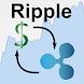 US Dollar / Ripple Rate