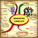 Managing Conflict MindMap by John R