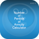 Number of Periods of Annuity by HIOX Softwares Pvt Ltd