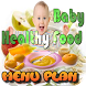 Healthy Baby Food Menu Plan by chrystle apps