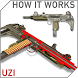 How it Works: Uzi by Noble Empire