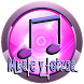 Kevin Roldán - Me Gustas(Nuevo Canciones y Letras) by icsonglyrics