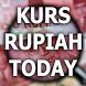 KURS RUPIAH TODAY by Cipta Adikarya Nusa