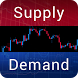 Forex Supply & Demand