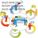 Service Sales Calls Tracking by Firoze Zia Hussain