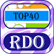 Top 40 Radio by SoSo Online Radio