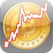 Bitcoin Chart Widget by Stock Droid