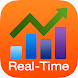 Stocks: Real-Time Stock Track by StockTrackerAlert
