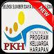 Soal SDM PKH 2017 Lengkap by srilestari