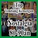 Lagu Tembang Kenangan 80-90an by AvianZone