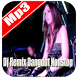 Mp3 Dangdut Remix DJ Nonstop