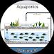 Aquaponics Design Ideas 2017 by aghadigital