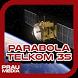 Panduan Satelit Telkom 3S Parabola Terbaru by Prau Media