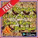 Ramalan Cinta Menurut Nama Kamu Dan Pasangan by Ikatan Paranormal Cirebon ( IPC )