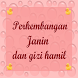 Perkembangan Janin Ibu Hamil by agungpurwoko