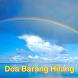 Doa Barang Hilang by barakahmukminapp