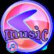 MaitePerroni Mix(Love)Novedades Musicales y Letras by Tampuruang