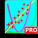 graph (x,y) Least Squares by JUAN GABRIEL LOPEZ HERNANDEZ