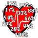 Calculate percentage love. by smartappss
