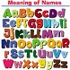 Meaning of Names & Divination by AppsAndroidIndonesia