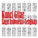 Kunci Gitar Lagu Indonesia Lengkap by dopecreatech