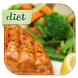 Bodybuilding Diet Plan Guide by Pyjama819