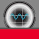 Keysight BenchVue Mobile by Keysight Technologies Inc.