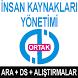 AÖF İNSAN KAYNAKLARI YÖNETİMİ by AÖF KURSLARI