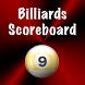 Pool Score by Kevin Baker