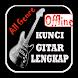 Kunci Gitar & Lirik Lagu A-Z by IstanStudio