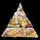 Pirámide de Alimentación by MarKastle