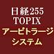 日経225TOPIXアービトラージシステム