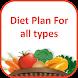 Diet Plan Body Tips